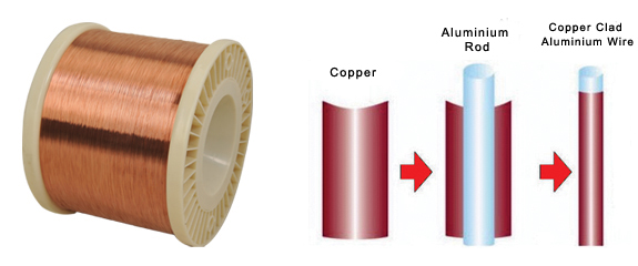 Copper Clad Aluminum : Copper clad aluminum wire